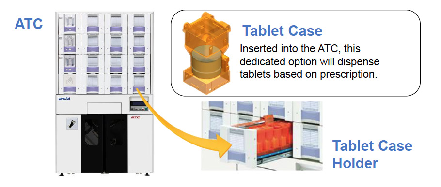 Tablet Case - Dedicated Option for the Automatic Tablet Counting & Packaging Machine (ATC)