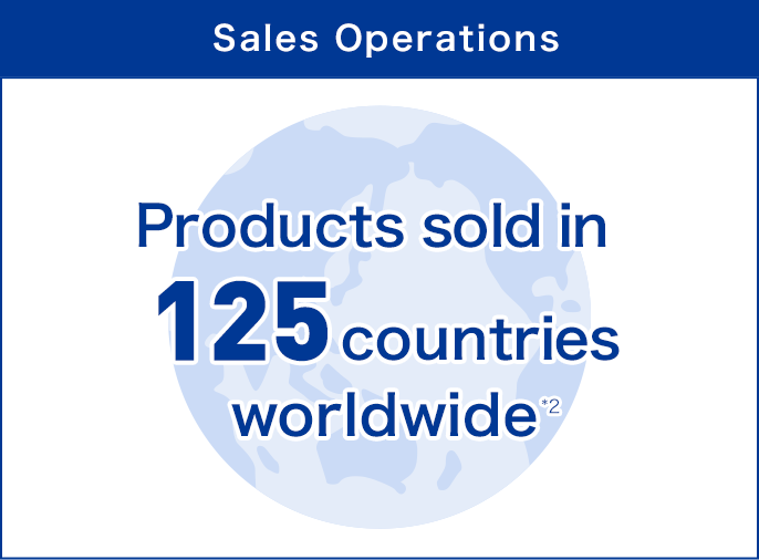 'Sales Operations' Products sold in 125 countries worldwide *2