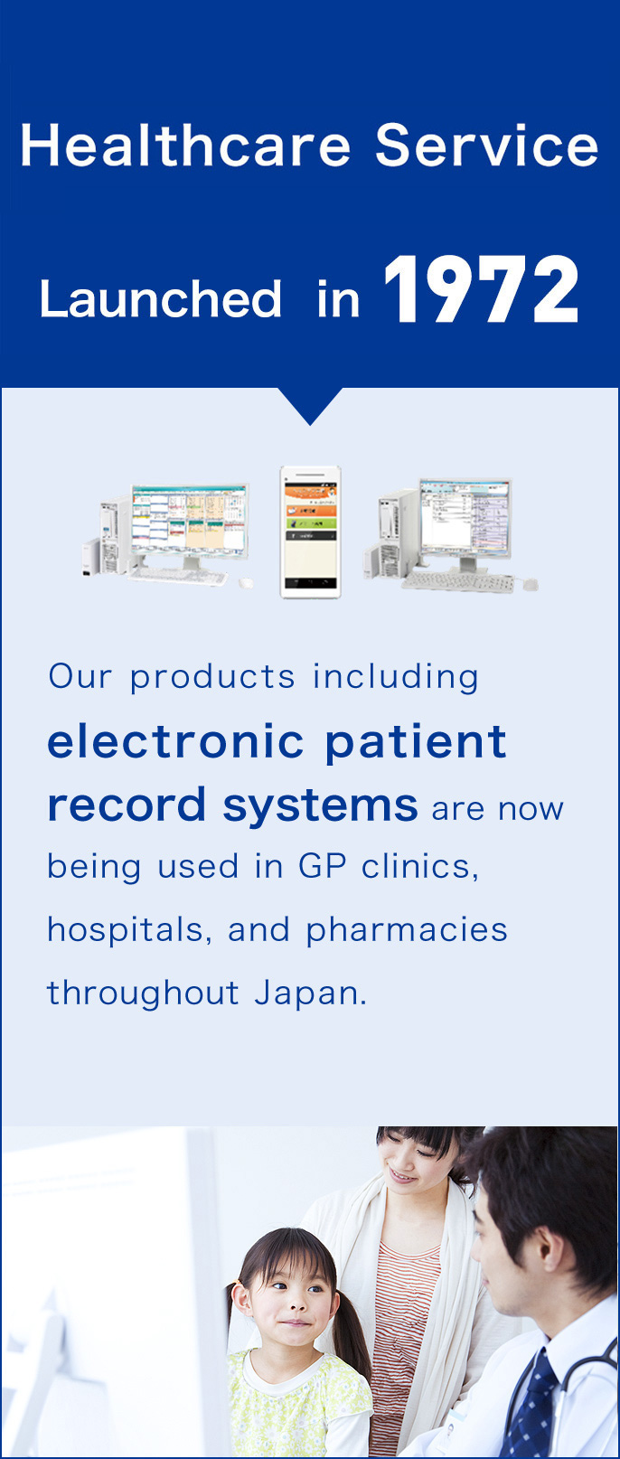 Healthcare Service(Healthcare IT), Launched  in 1972. Our products including electronic patient record systems are now being used in GP clinics, hospitals, and pharmacies throughout Japan. *PHC Holdings entered the Indonesian market from 2018.