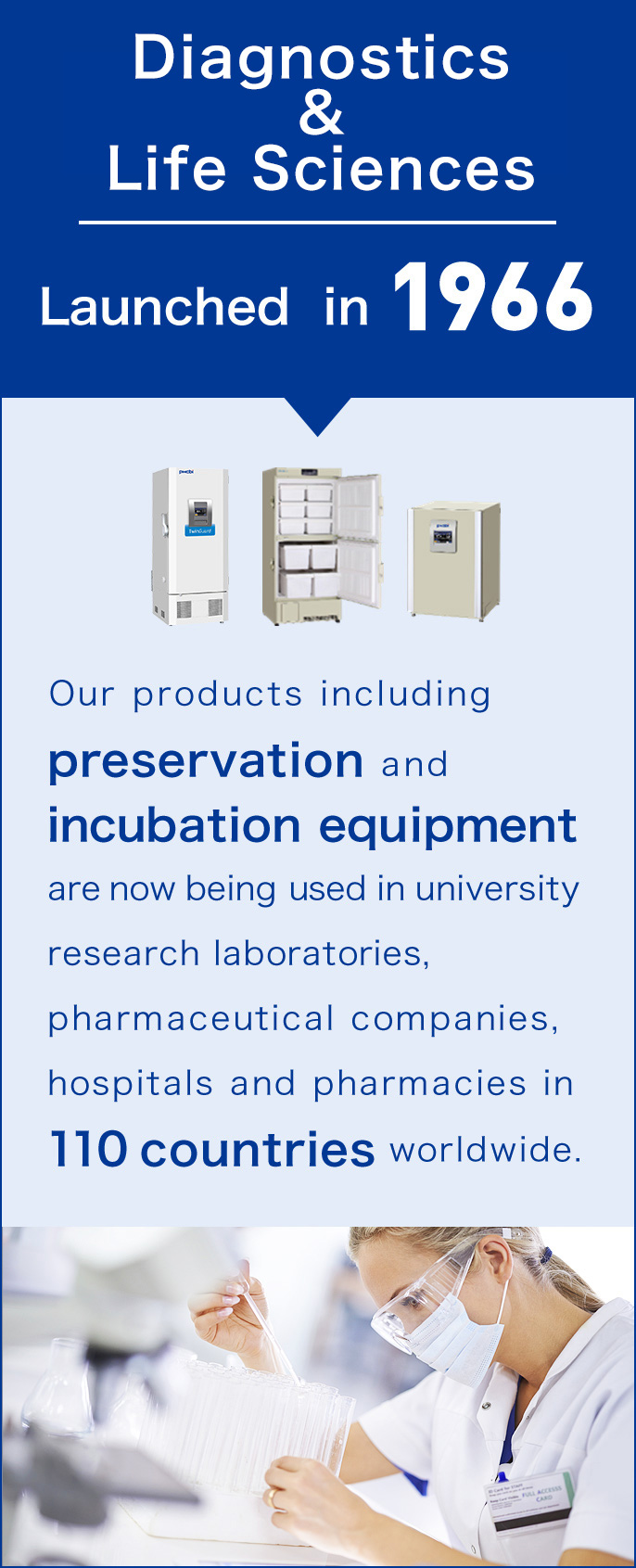 Life Sciences, Launched  in 1966. Our products including preservation and incubation equipment are now being used in university research laboratories, pharmaceutical companies, hospitals and pharmacies in 110 countries worldwide.