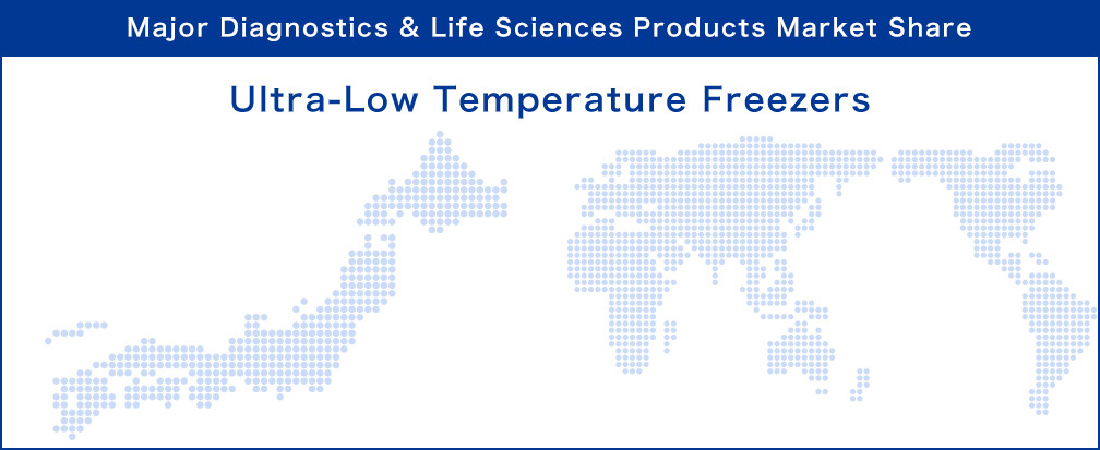 Major Life Sciences Products Market Share : Ultra-Low Temperature Freezers