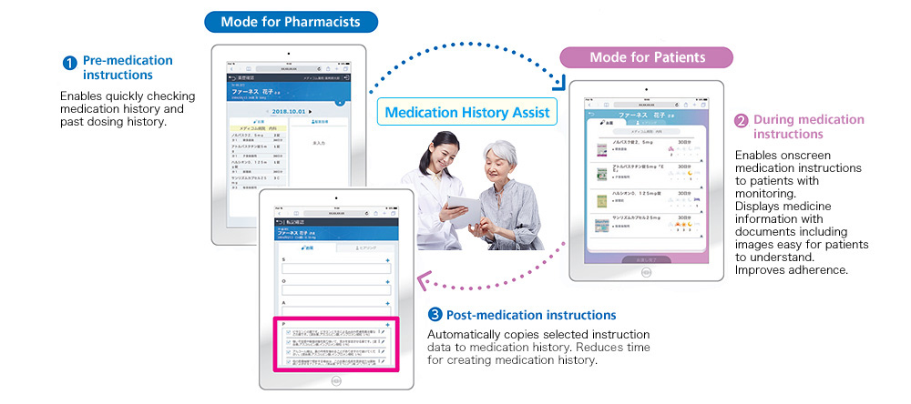"""Medication History Assist"" Software for Pharmacists image"