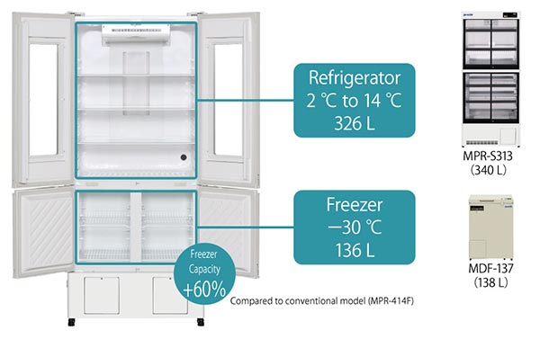 MPR-N450FH chamber inside (Refrigerator & Freezer part)